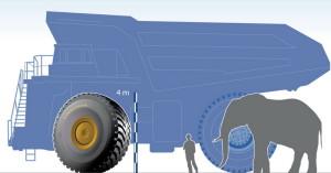 Goodyear направи оф-роуд гума с размерите на слон