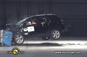 Jeep Compass се издъни в краш тестовете на Euro NCAP (+видео)
